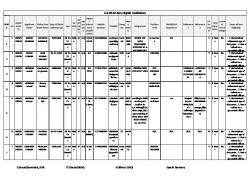 list of varieties eligible for seed certification - OECD.org - PDF Free  Download c7ce8f7d1e0
